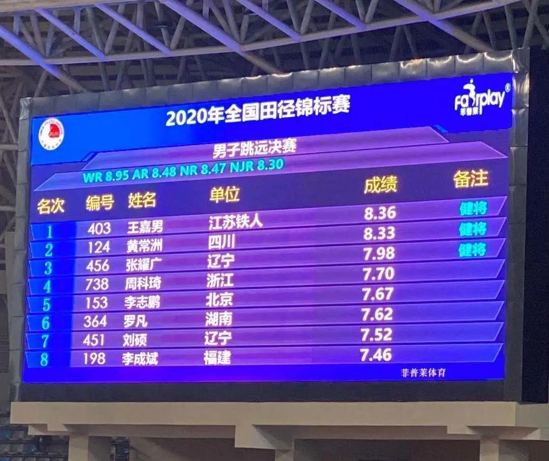 Milli Atletizm Çempionatı | 8.36 metr! Jiangsu Ironman Atletizm Komandası Wang Jianan, qazanmaq üçün bu ilin ən yaxşı rekordundan sıçrayıb